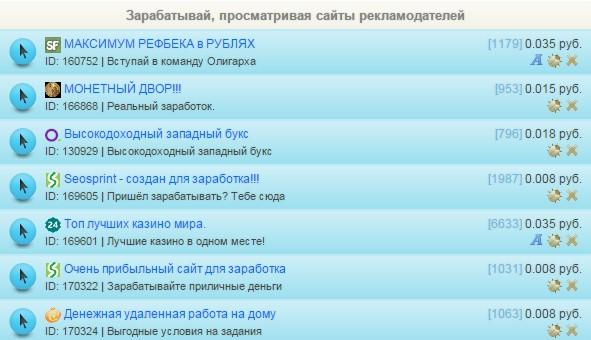список сайтов seo fast