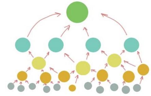 Работа в интернете по возданию сайтов саттелитов